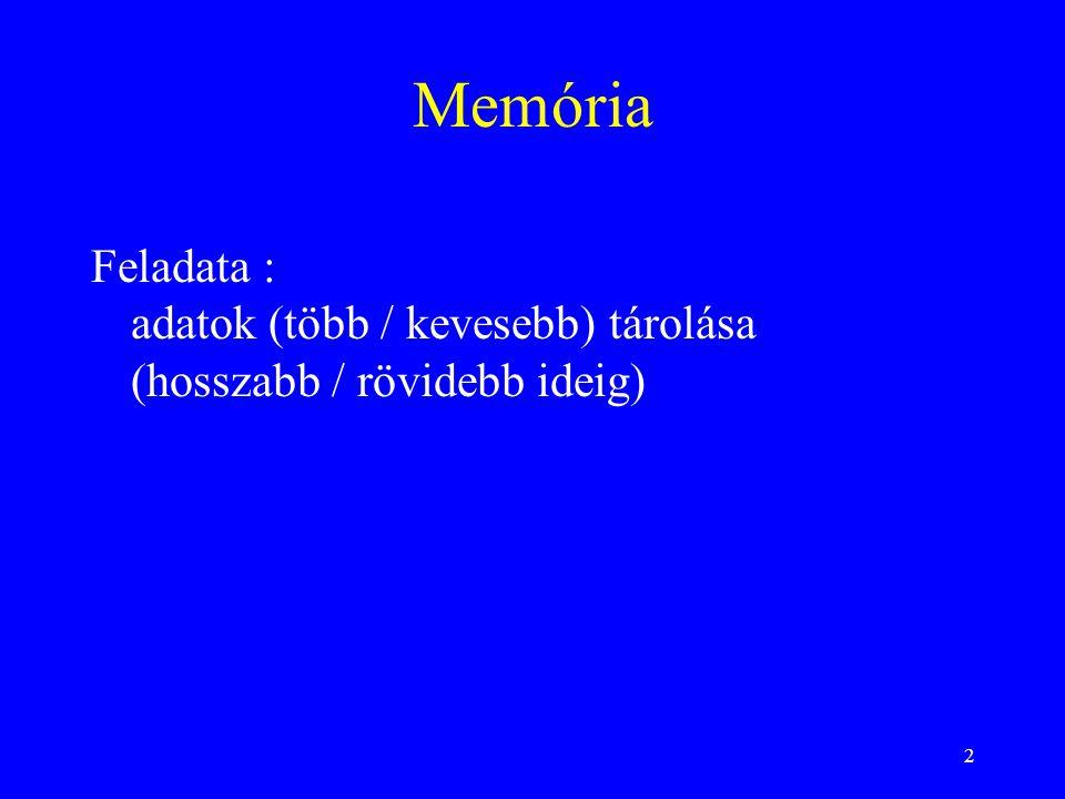Memória Feladata : adatok (több / kevesebb) tárolása (hosszabb / rövidebb ideig)