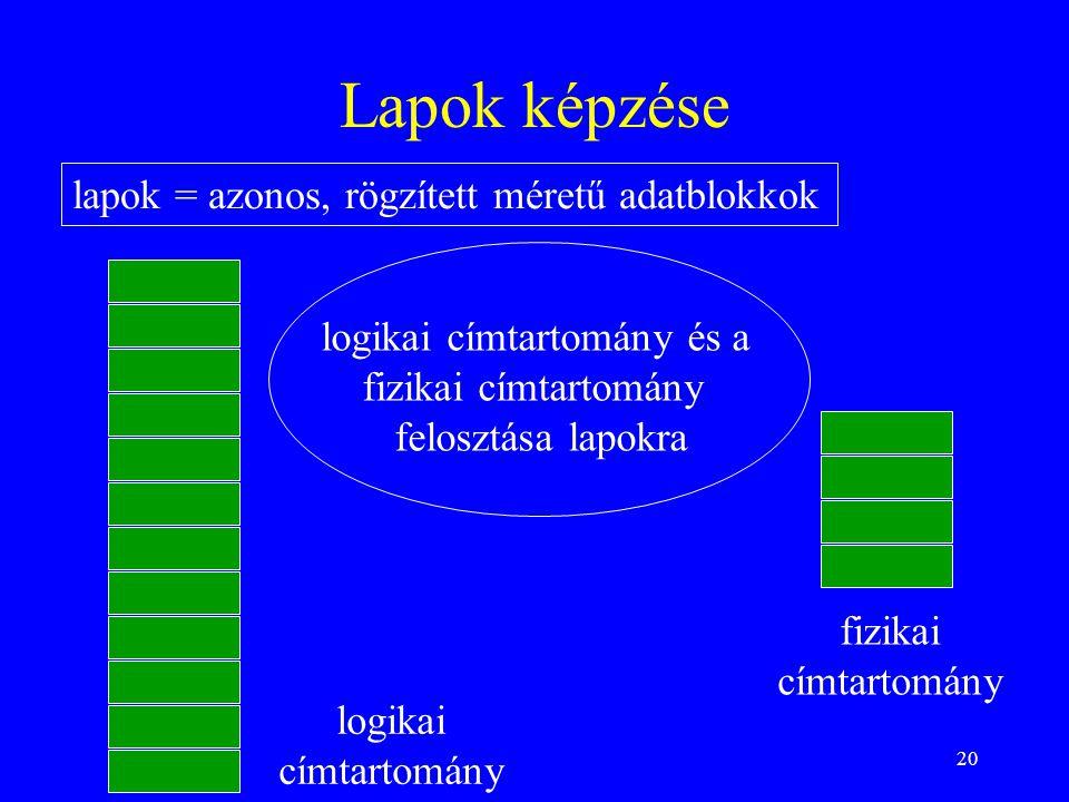 logikai címtartomány és a