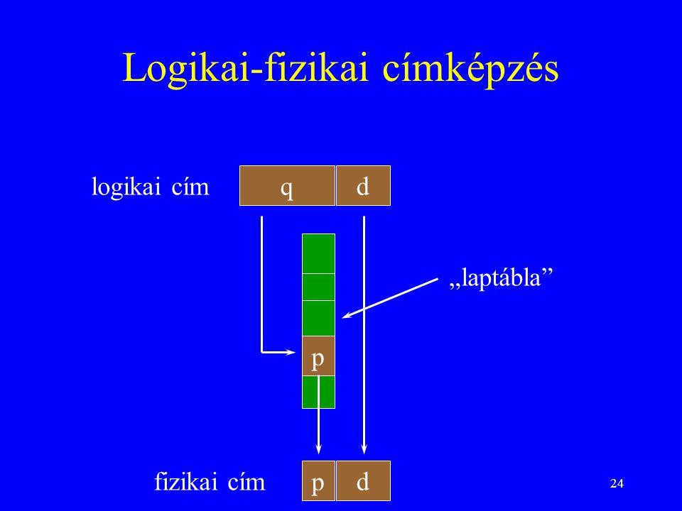 Logikai-fizikai címképzés