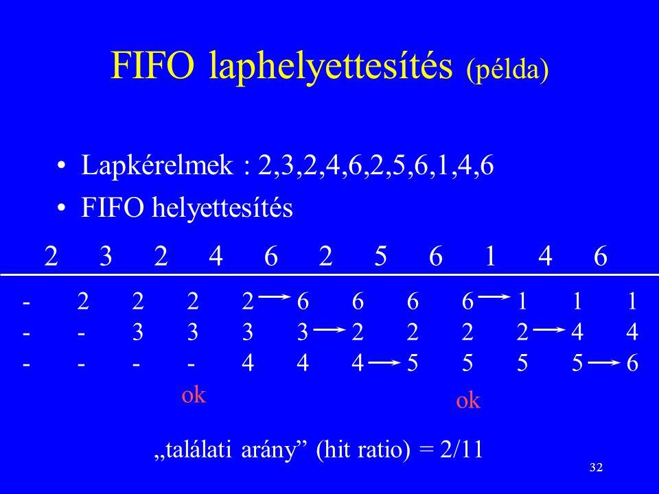 FIFO laphelyettesítés (példa)