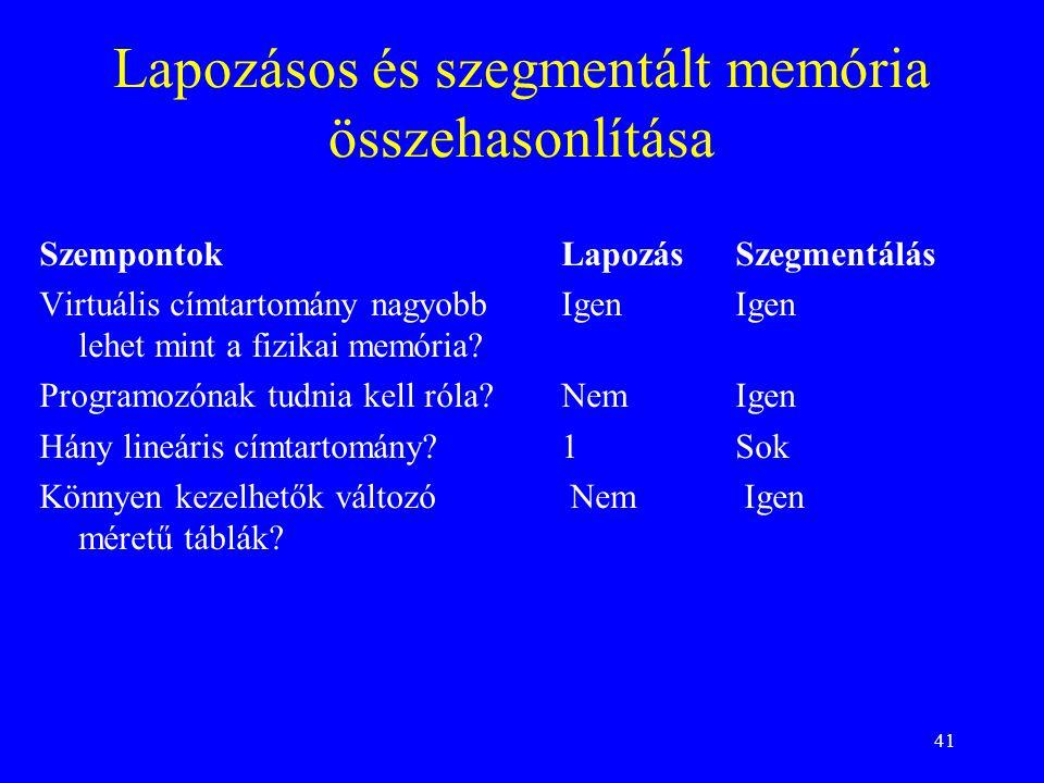 Lapozásos és szegmentált memória összehasonlítása