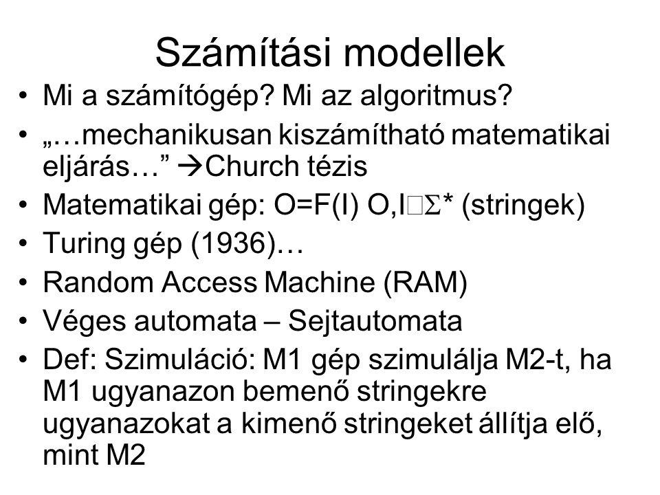 Számítási modellek Mi a számítógép Mi az algoritmus