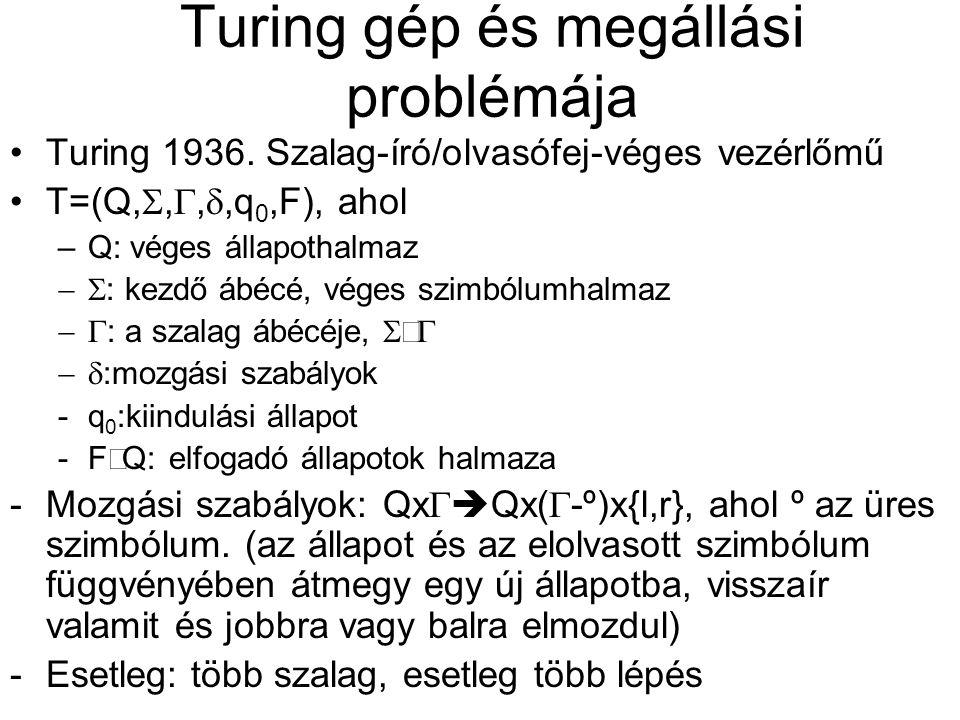 Turing gép és megállási problémája