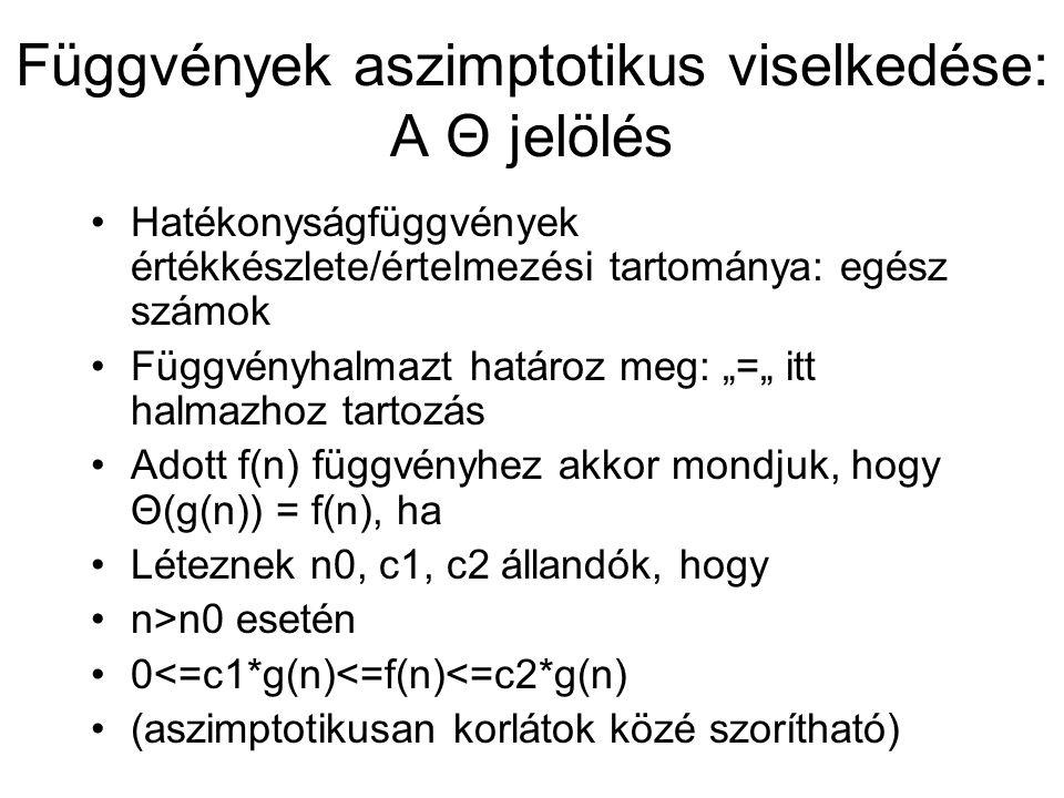 Függvények aszimptotikus viselkedése: A Θ jelölés