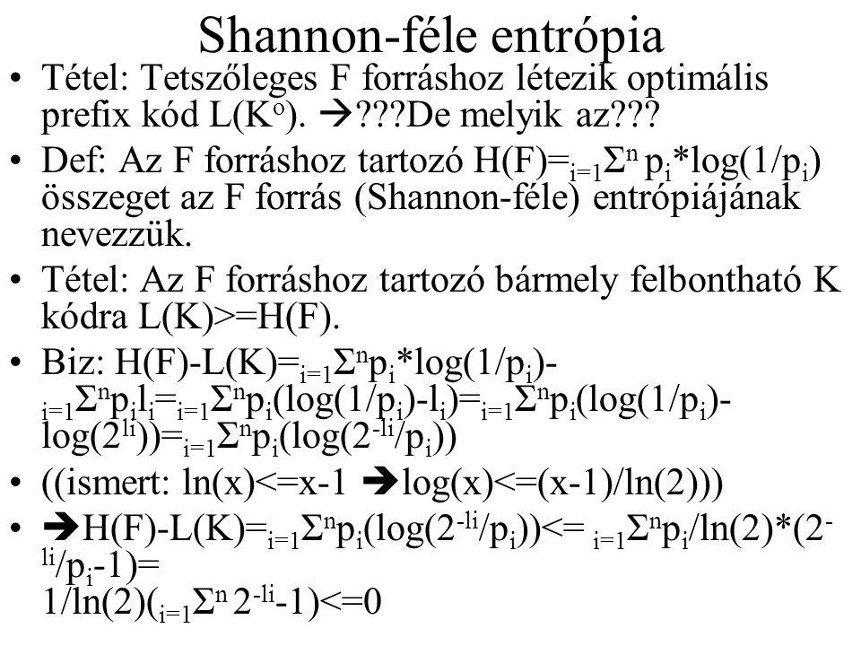 Shannon-féle entrópia