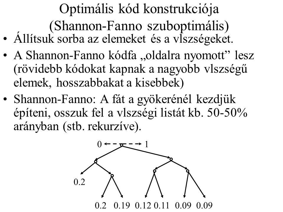 Optimális kód konstrukciója (Shannon-Fanno szuboptimális)