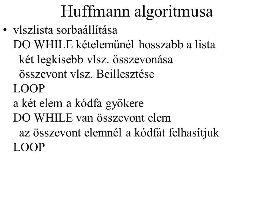 Huffmann algoritmusa
