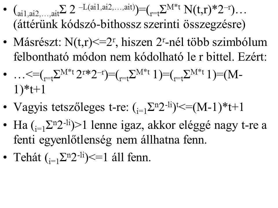 (ai1,ai2,…,aitΣ 2 –L(ai1,ai2,…,ait))=(r=tΣM. t N(t,r)