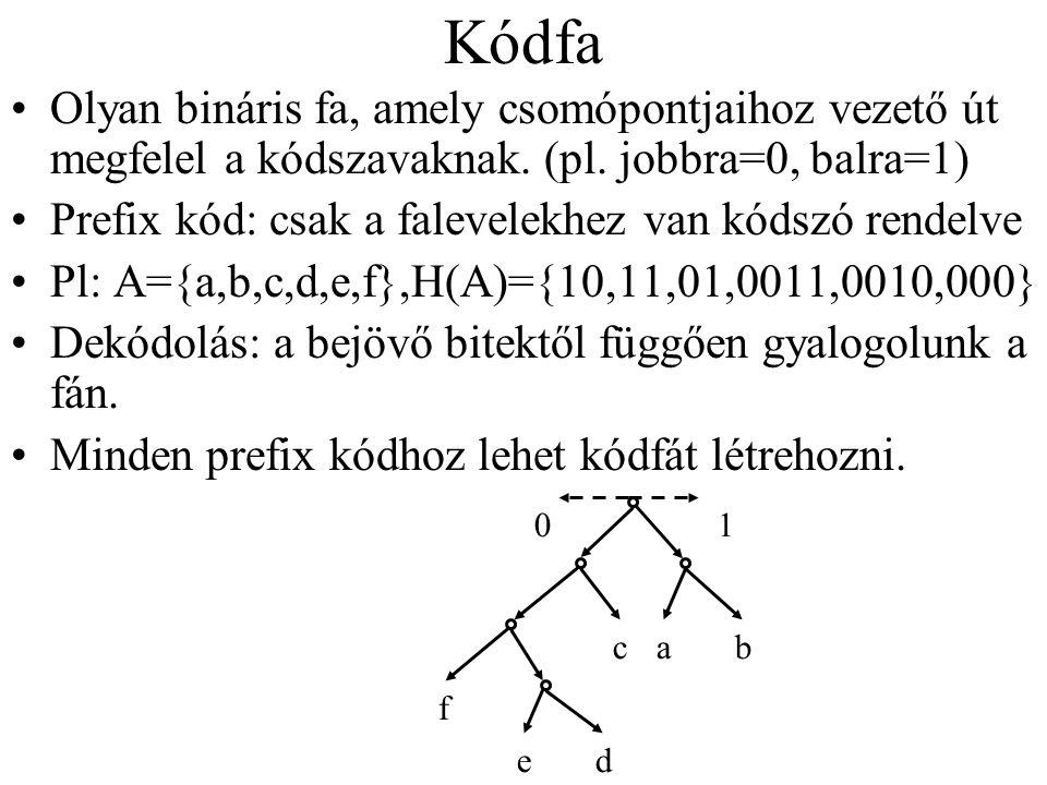 Kódfa Olyan bináris fa, amely csomópontjaihoz vezető út megfelel a kódszavaknak. (pl. jobbra=0, balra=1)