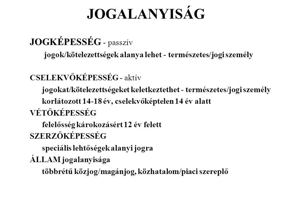 JOGALANYISÁG JOGKÉPESSÉG - passzív
