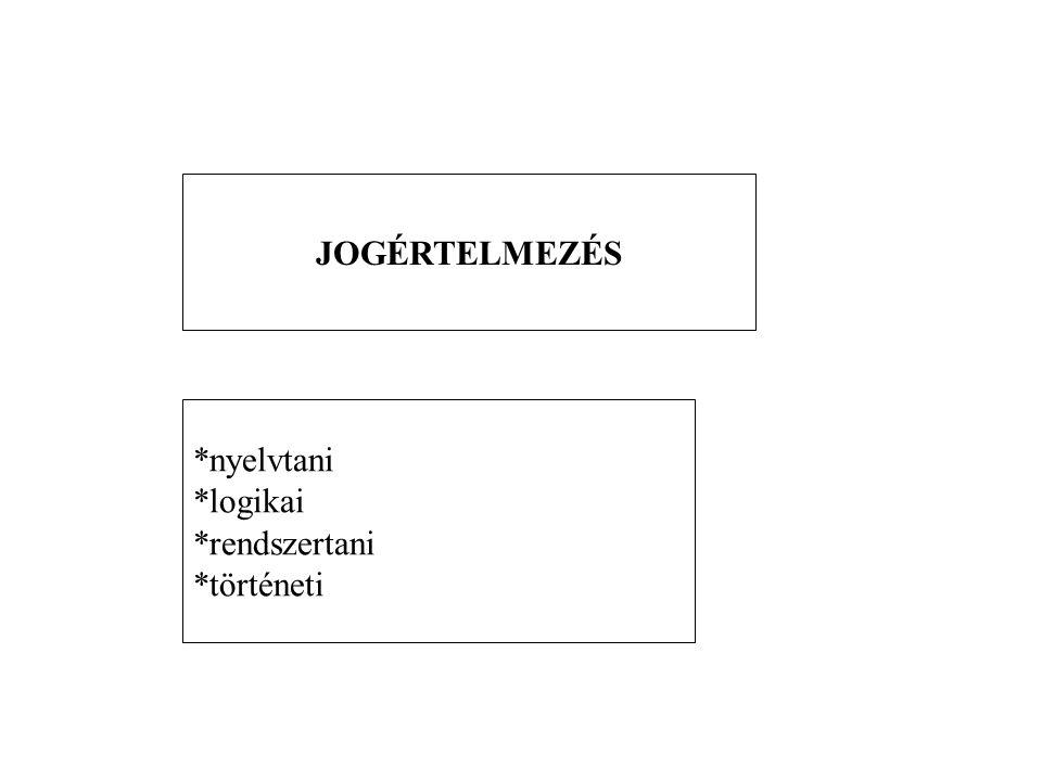 JOGÉRTELMEZÉS *nyelvtani *logikai *rendszertani *történeti