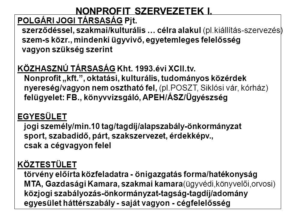 NONPROFIT SZERVEZETEK I.