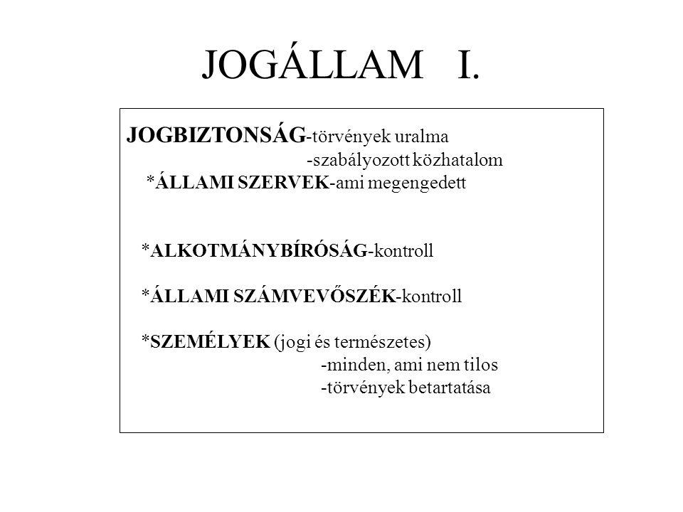 JOGÁLLAM I. JOGBIZTONSÁG-törvények uralma -szabályozott közhatalom