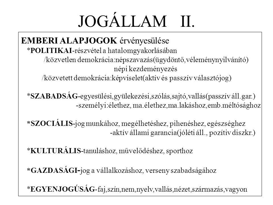 JOGÁLLAM II. EMBERI ALAPJOGOK érvényesülése