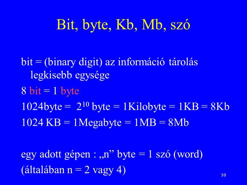 Bit, byte, Kb, Mb, szó bit = (binary digit) az információ tárolás legkisebb egysége. 8 bit = 1 byte.