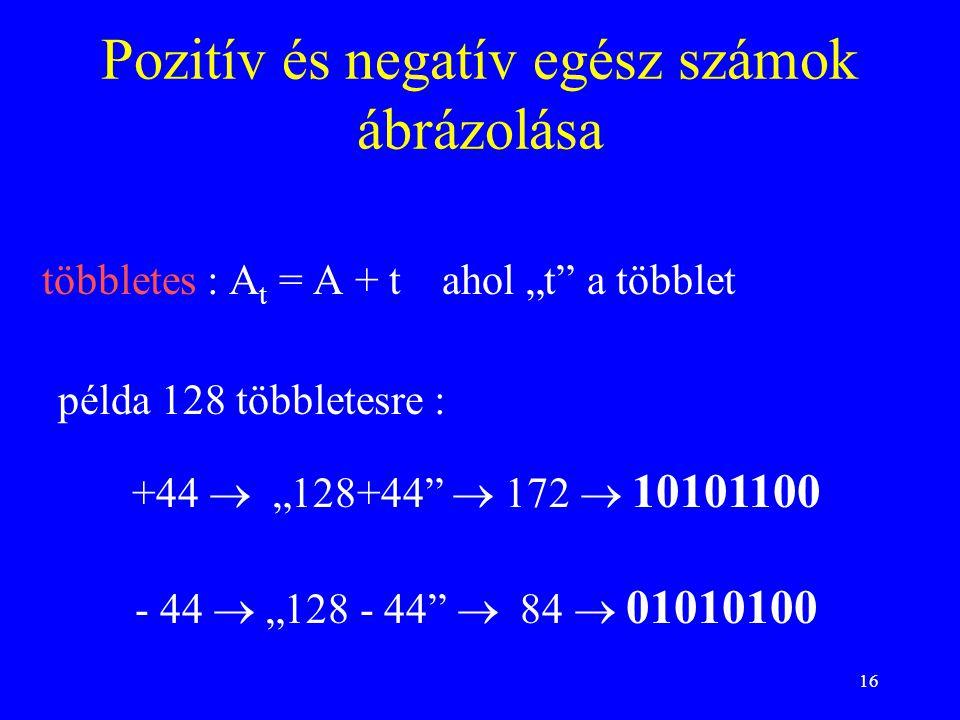 Pozitív és negatív egész számok ábrázolása
