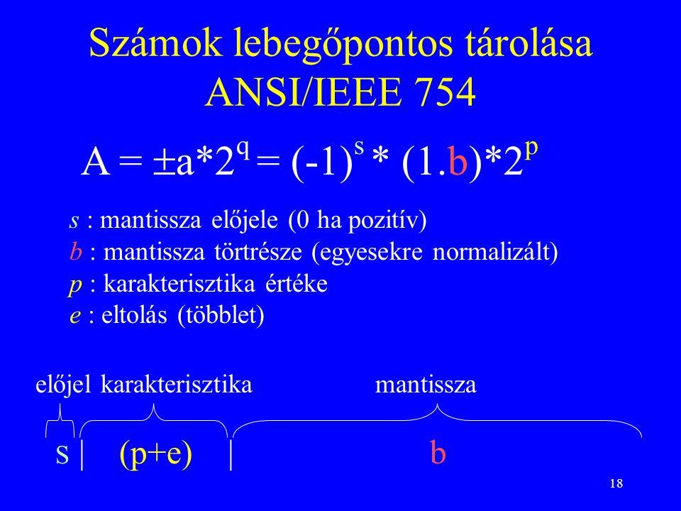 Számok lebegőpontos tárolása ANSI/IEEE 754