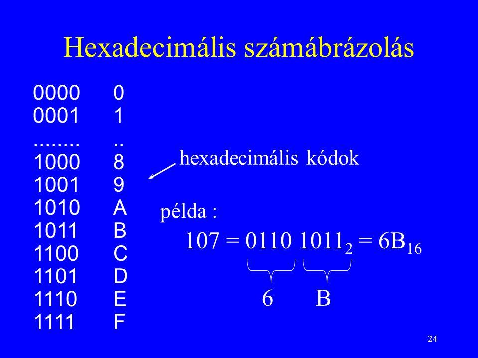 Hexadecimális számábrázolás