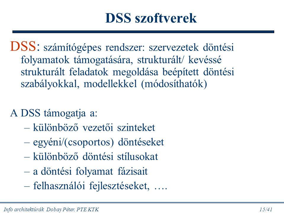 DSS szoftverek