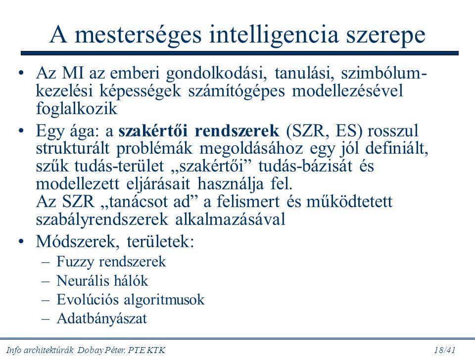 A mesterséges intelligencia szerepe