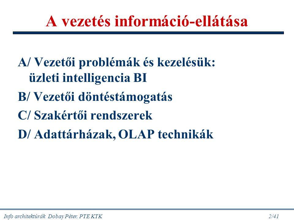 A vezetés információ-ellátása