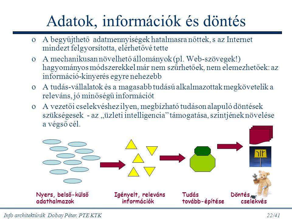 Adatok, információk és döntés