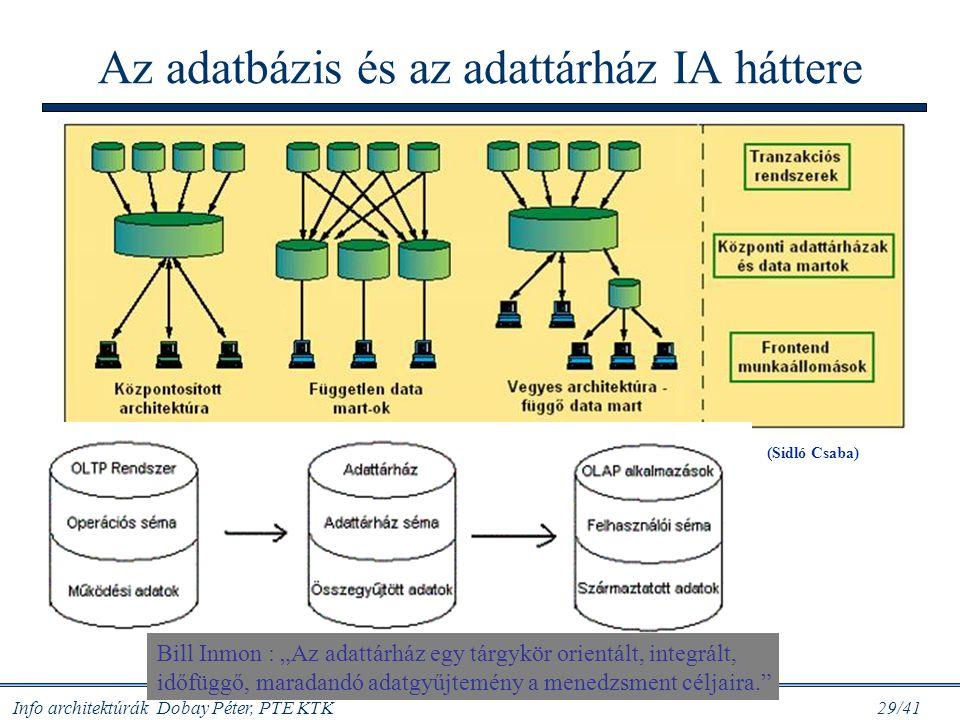 Az adatbázis és az adattárház IA háttere