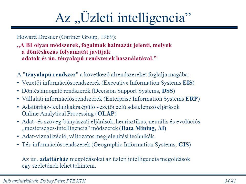"""Az """"Üzleti intelligencia"""