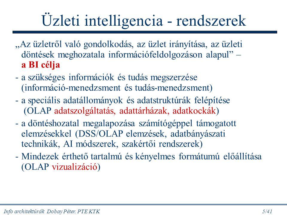 Üzleti intelligencia - rendszerek