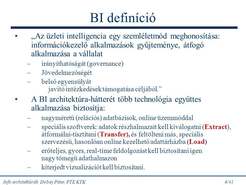 """BI definíció """"Az üzleti intelligencia egy szemléletmód meghonosítása: információkezelő alkalmazások gyűjteménye, átfogó alkalmazása a vállalat."""