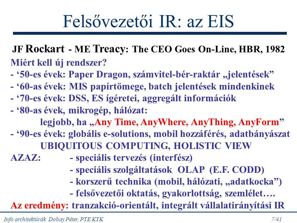 Felsővezetői IR: az EIS