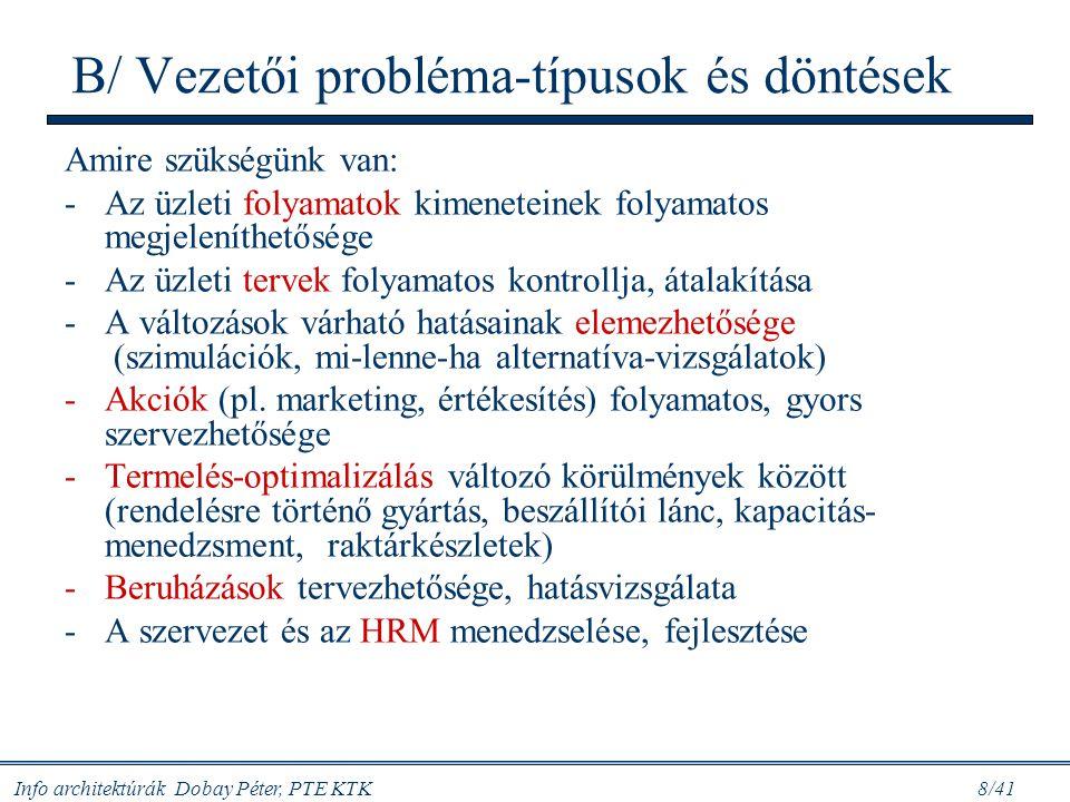 B/ Vezetői probléma-típusok és döntések