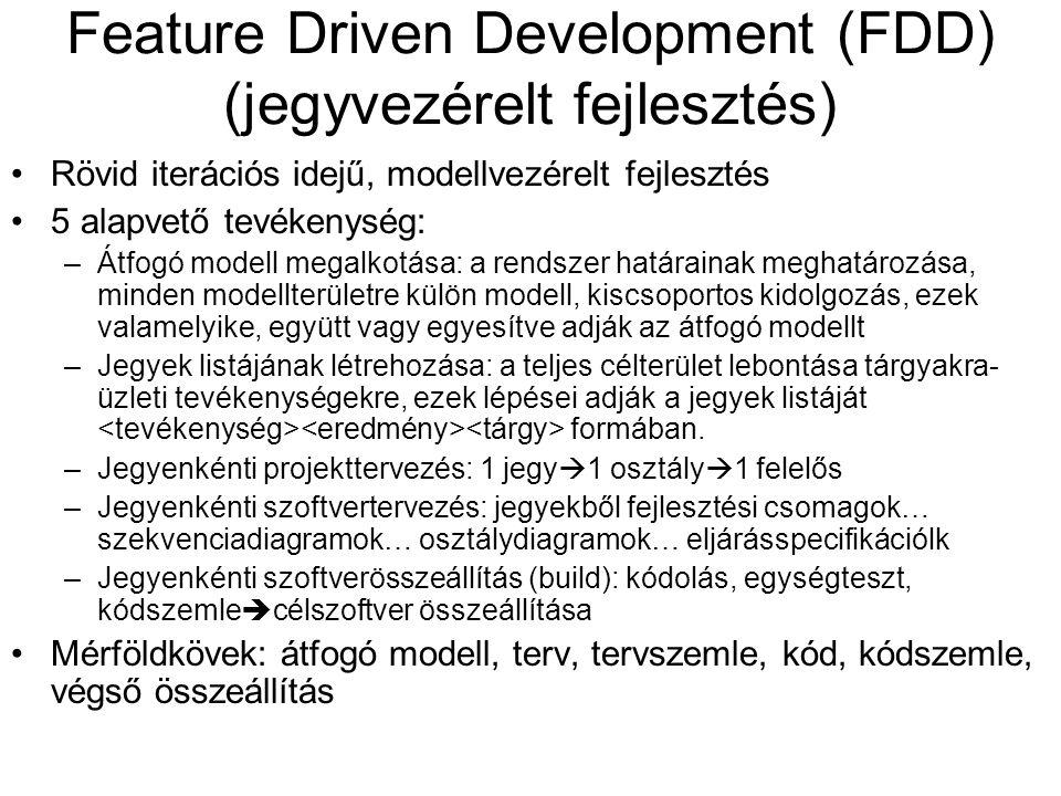 Feature Driven Development (FDD) (jegyvezérelt fejlesztés)