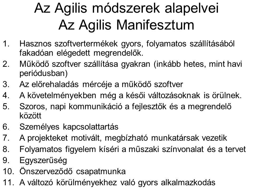 Az Agilis módszerek alapelvei Az Agilis Manifesztum
