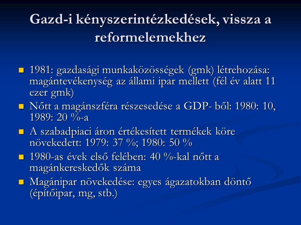 Gazd-i kényszerintézkedések, vissza a reformelemekhez