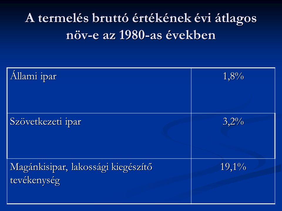A termelés bruttó értékének évi átlagos növ-e az 1980-as években