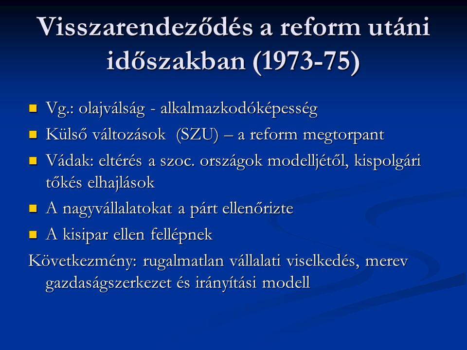 Visszarendeződés a reform utáni időszakban (1973-75)