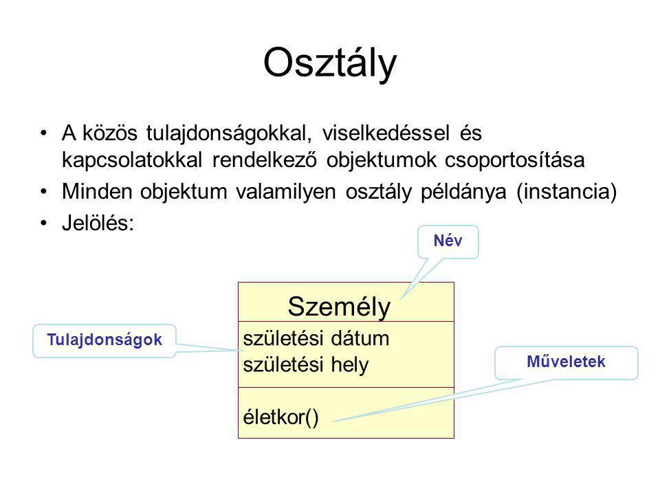 Osztály A közös tulajdonságokkal, viselkedéssel és kapcsolatokkal rendelkező objektumok csoportosítása.