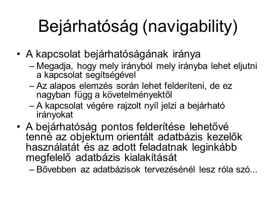 Bejárhatóság (navigability)