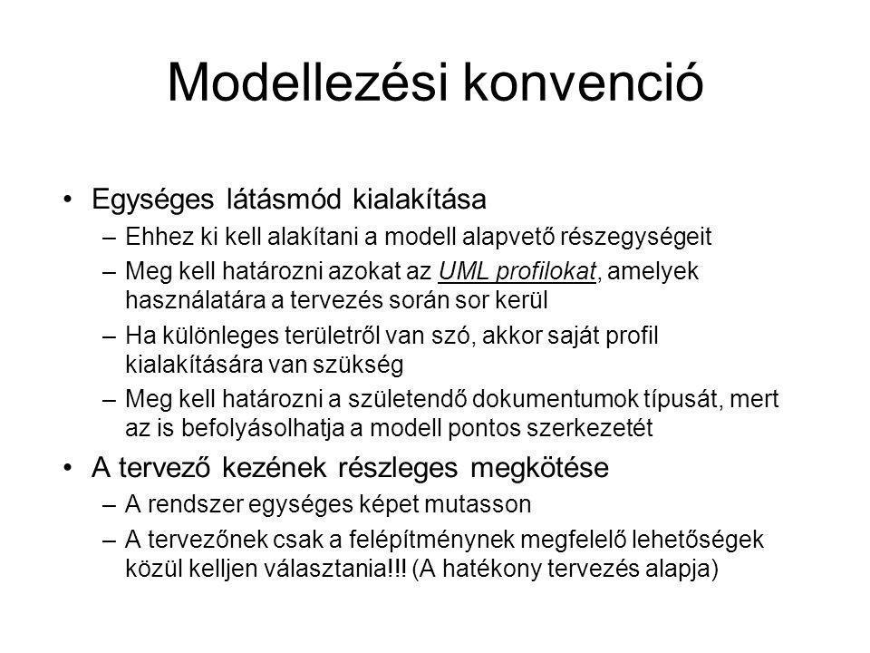 Modellezési konvenció