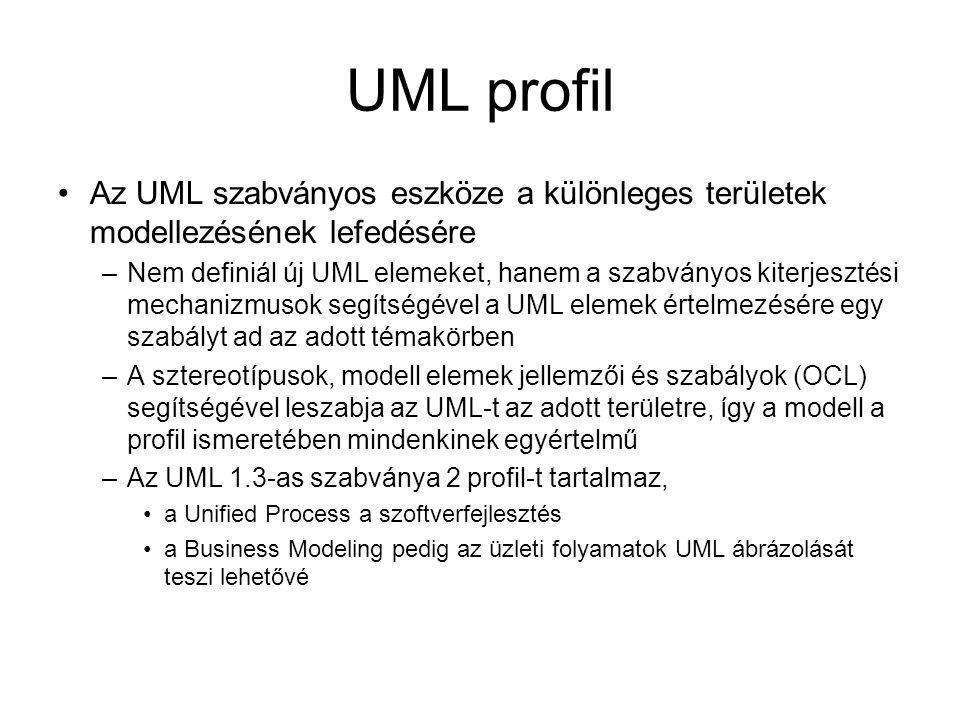UML profil Az UML szabványos eszköze a különleges területek modellezésének lefedésére.