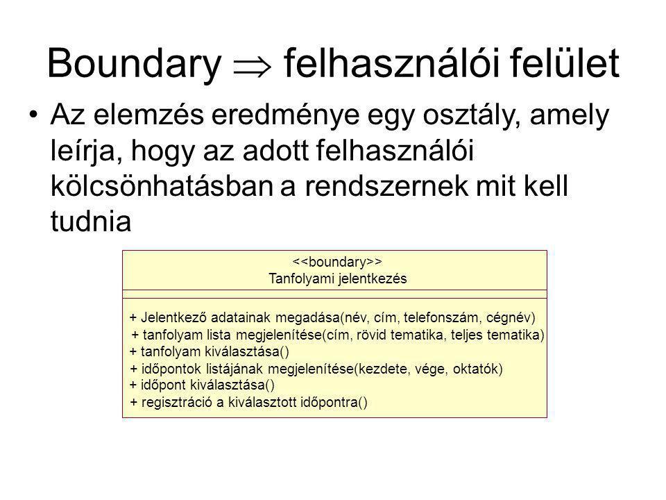 Boundary  felhasználói felület