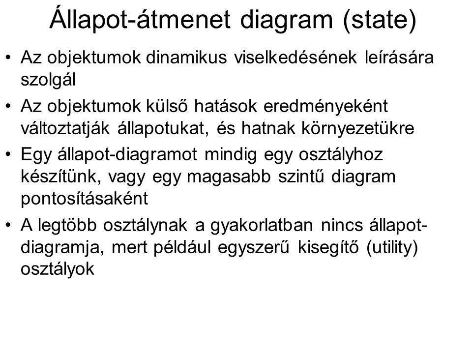 Állapot-átmenet diagram (state)