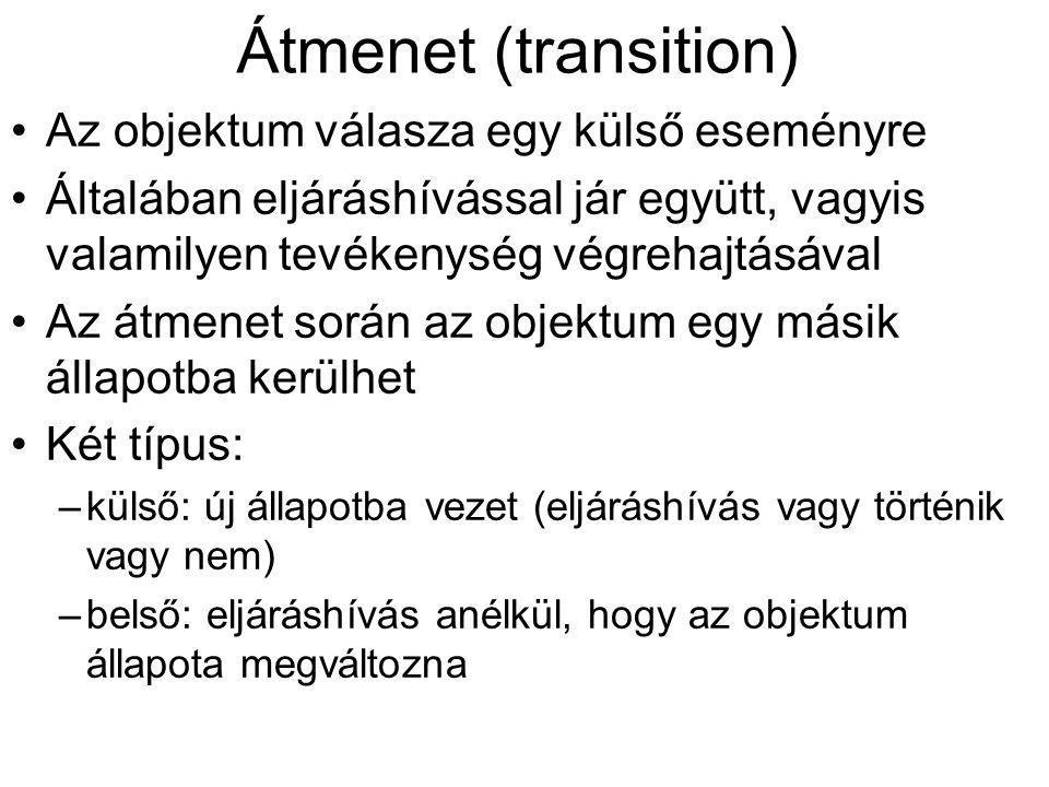 Átmenet (transition) Az objektum válasza egy külső eseményre