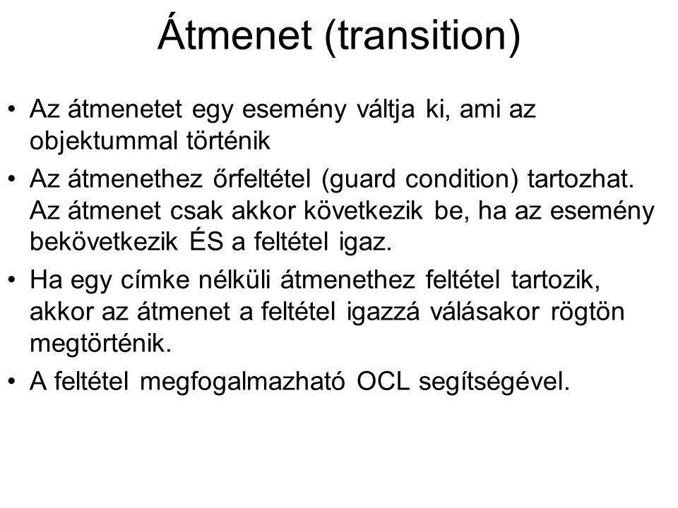 Átmenet (transition) Az átmenetet egy esemény váltja ki, ami az objektummal történik.