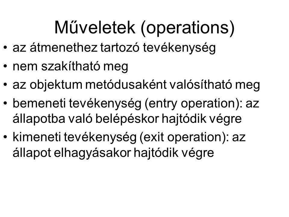 Műveletek (operations)