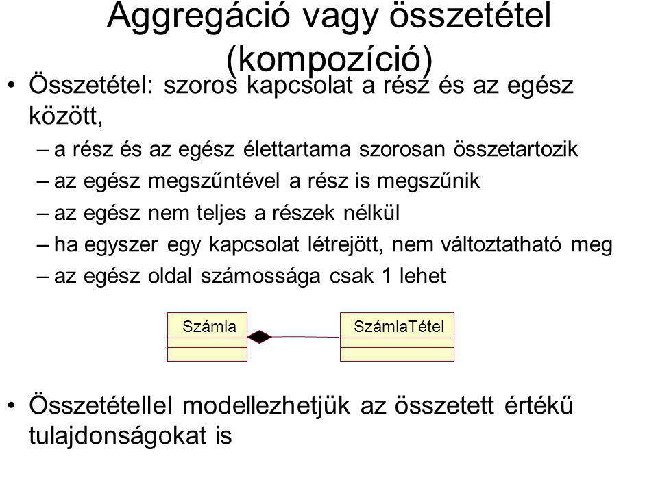 Aggregáció vagy összetétel (kompozíció)