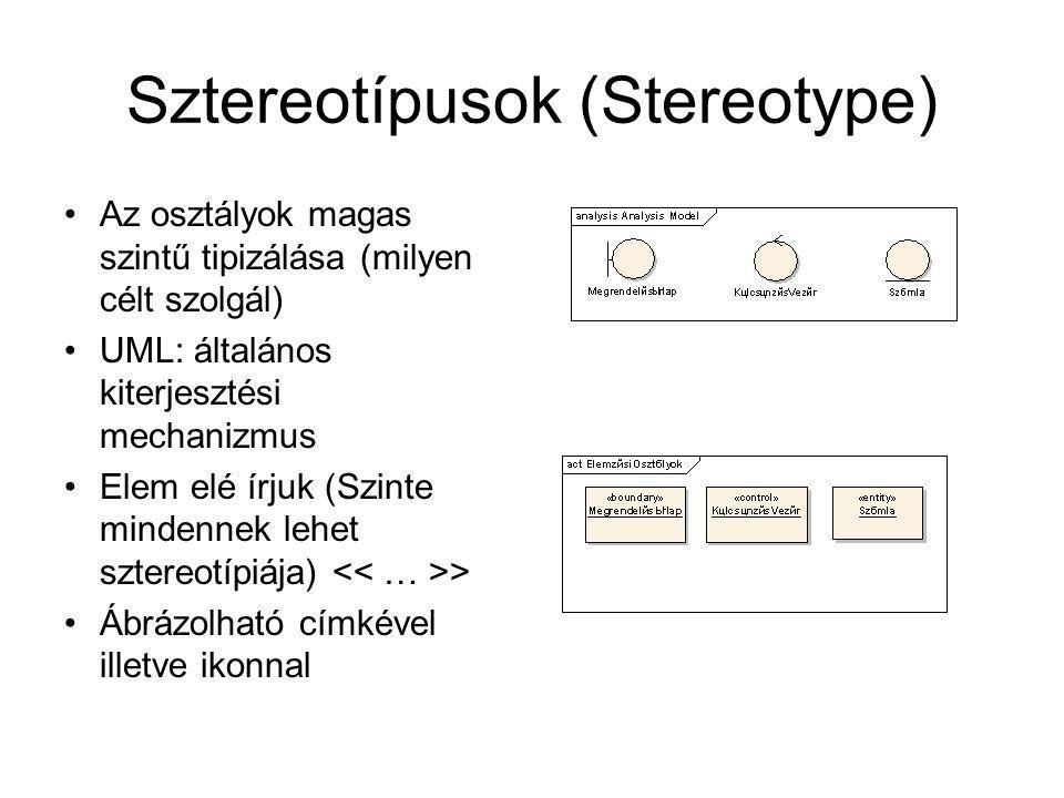 Sztereotípusok (Stereotype)