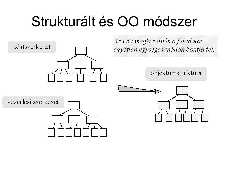 Strukturált és OO módszer