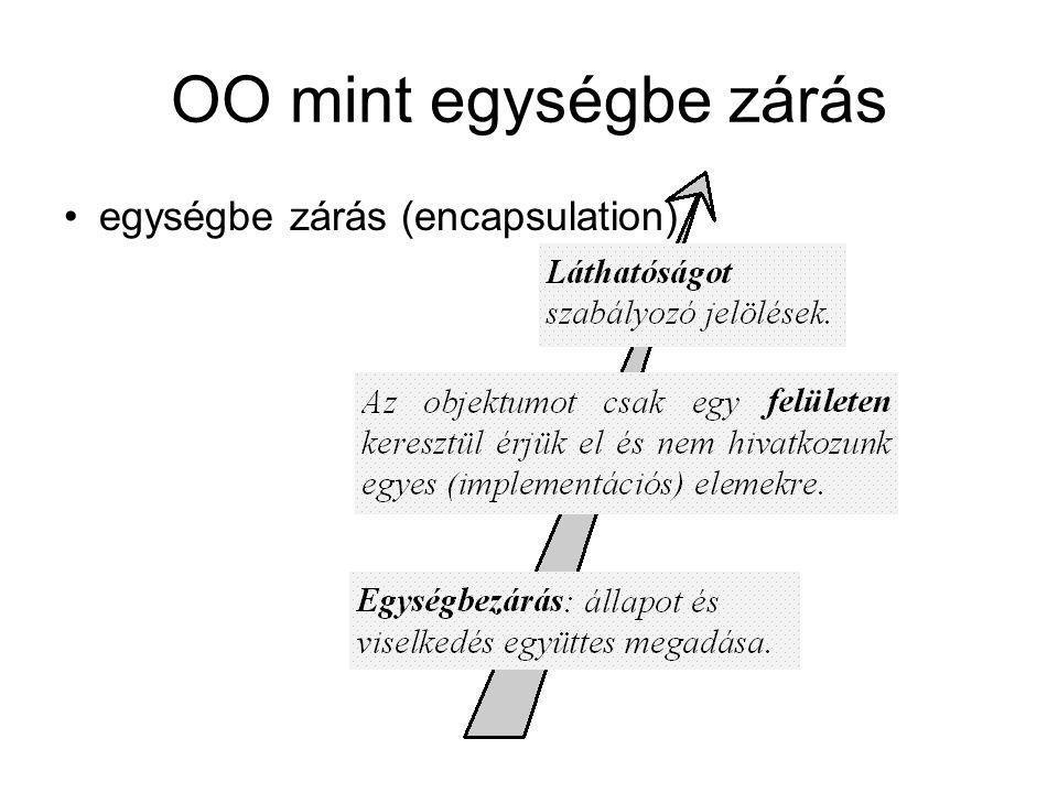 OO mint egységbe zárás egységbe zárás (encapsulation)